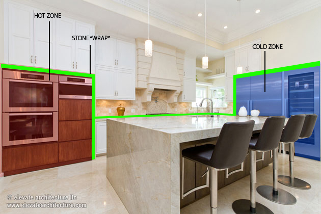Architectural Design and copyright by Elevate Architecture LLC