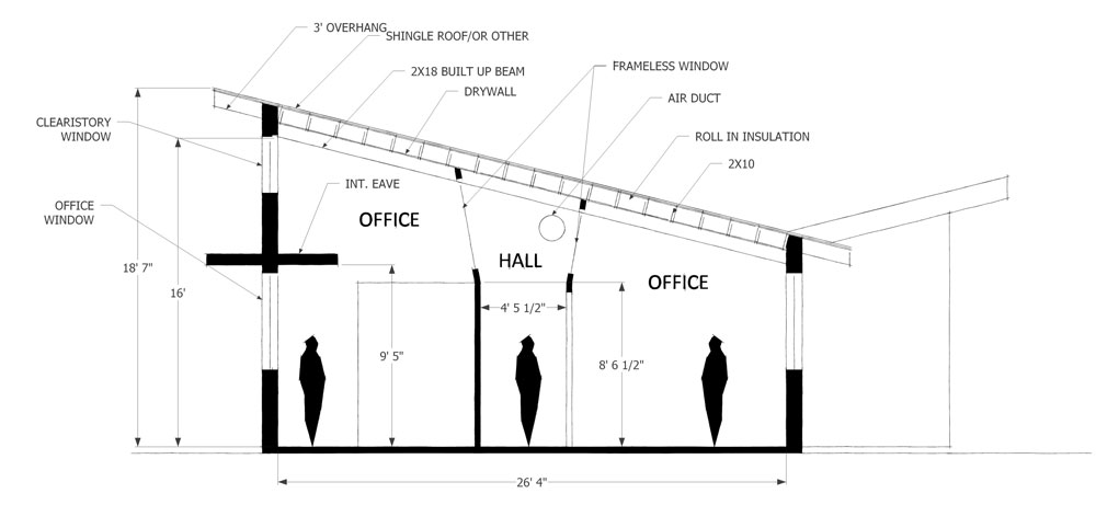 A spatial metaphor of law mcallen attorney s new office for Clear story roof design